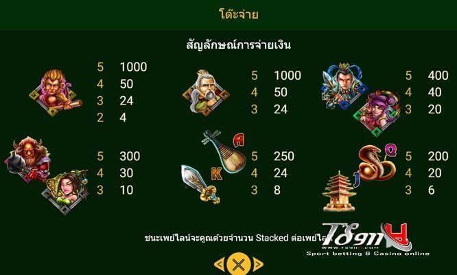 เล่น Monkey One Slot Online