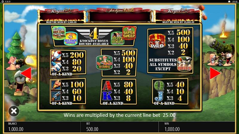 Worms Reloaded Slot-แต้มจ่าย
